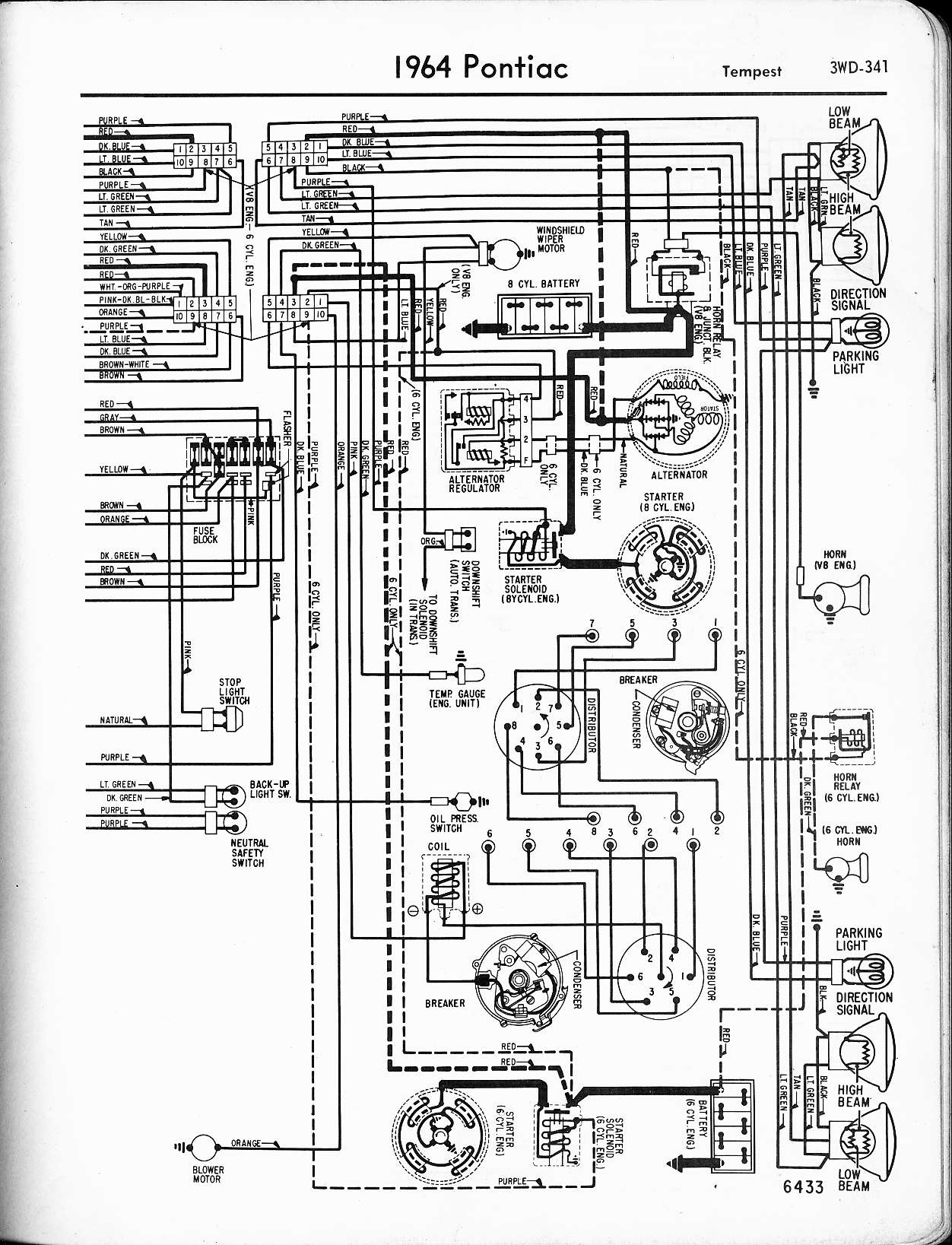 Pontiac catalina wiring diagrams ford galaxie
