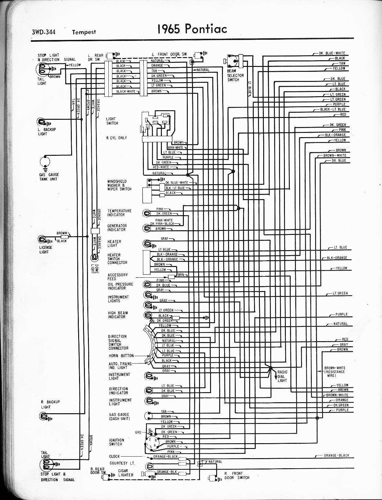 pontiac wiring 1957-1965 1966 gto fuse panel diagram