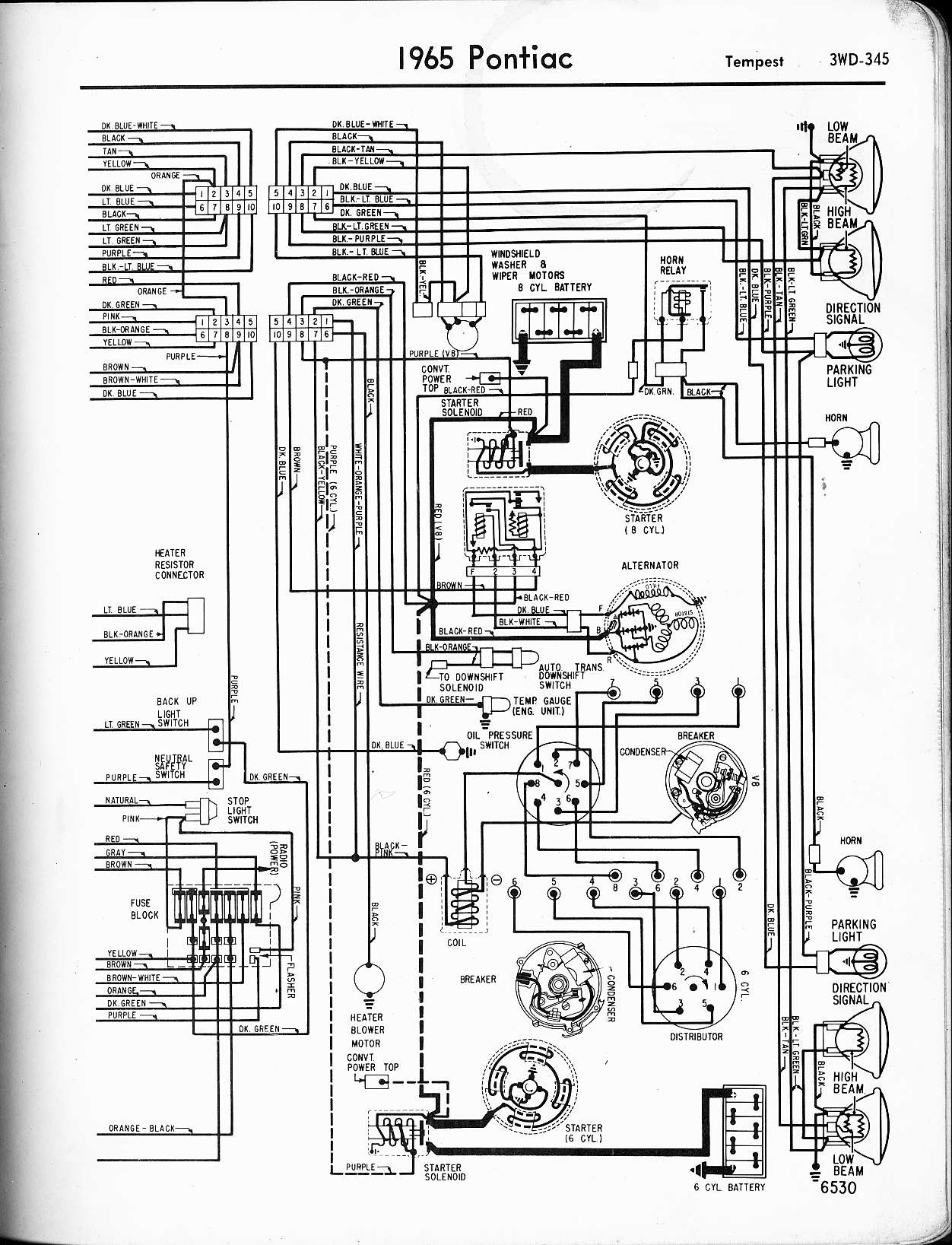 Pontiac Wiring 1957 1965 1967 Cougar Diagram Tempest Right Page